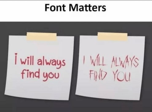 What Type of Font Should You Use